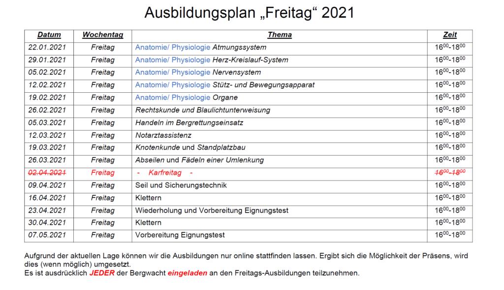 Ausbildungsplan der Jugend 2021